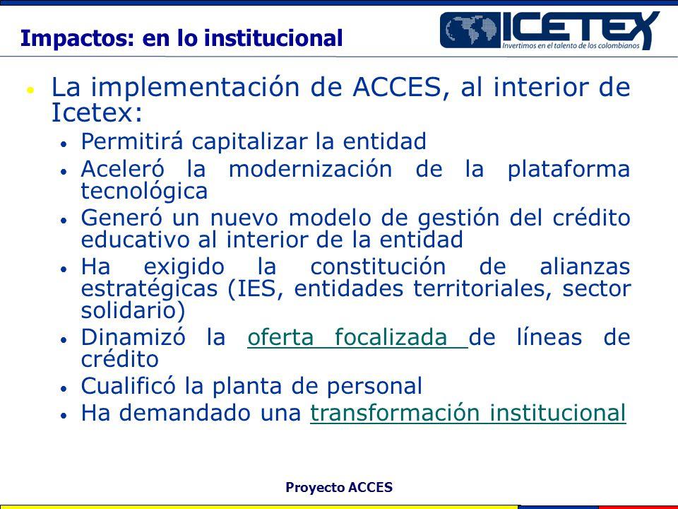 Impactos: en lo institucional