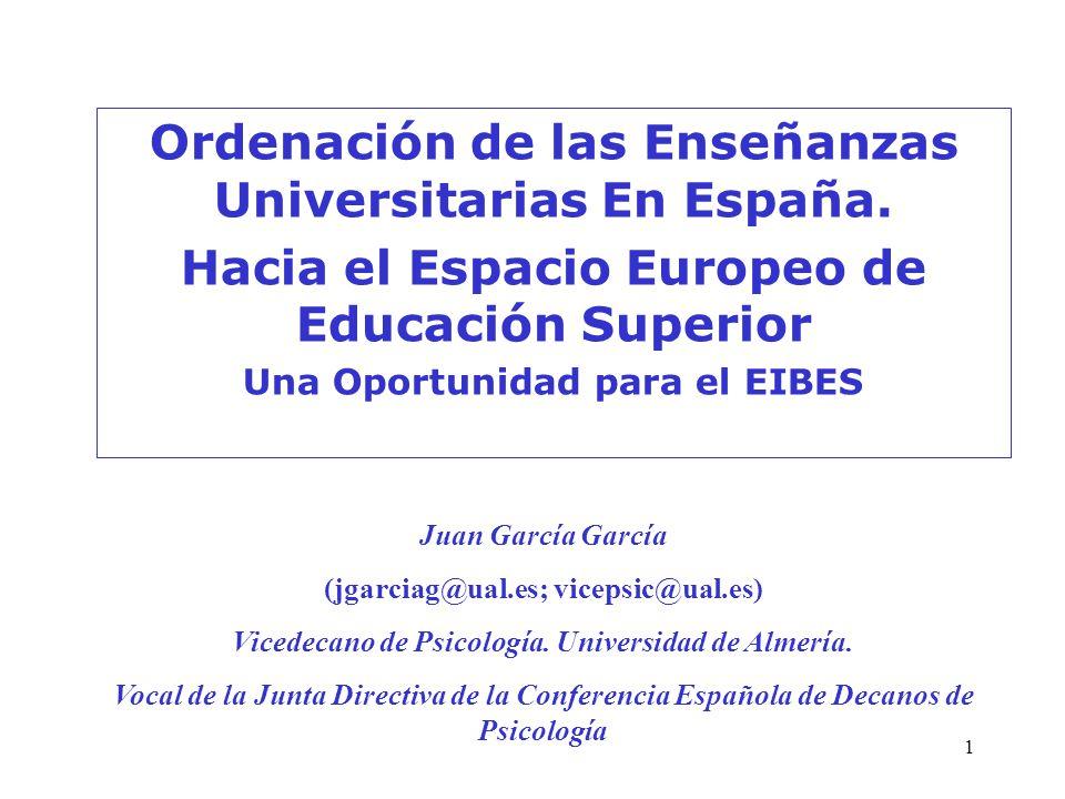 Ordenación de las Enseñanzas Universitarias En España.