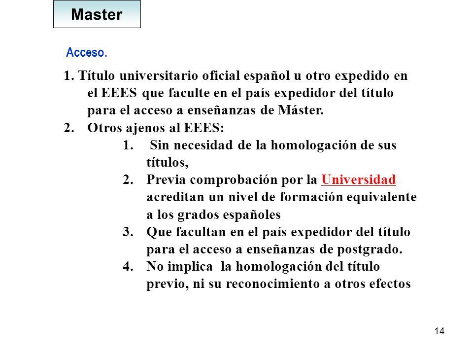 Master Acceso.