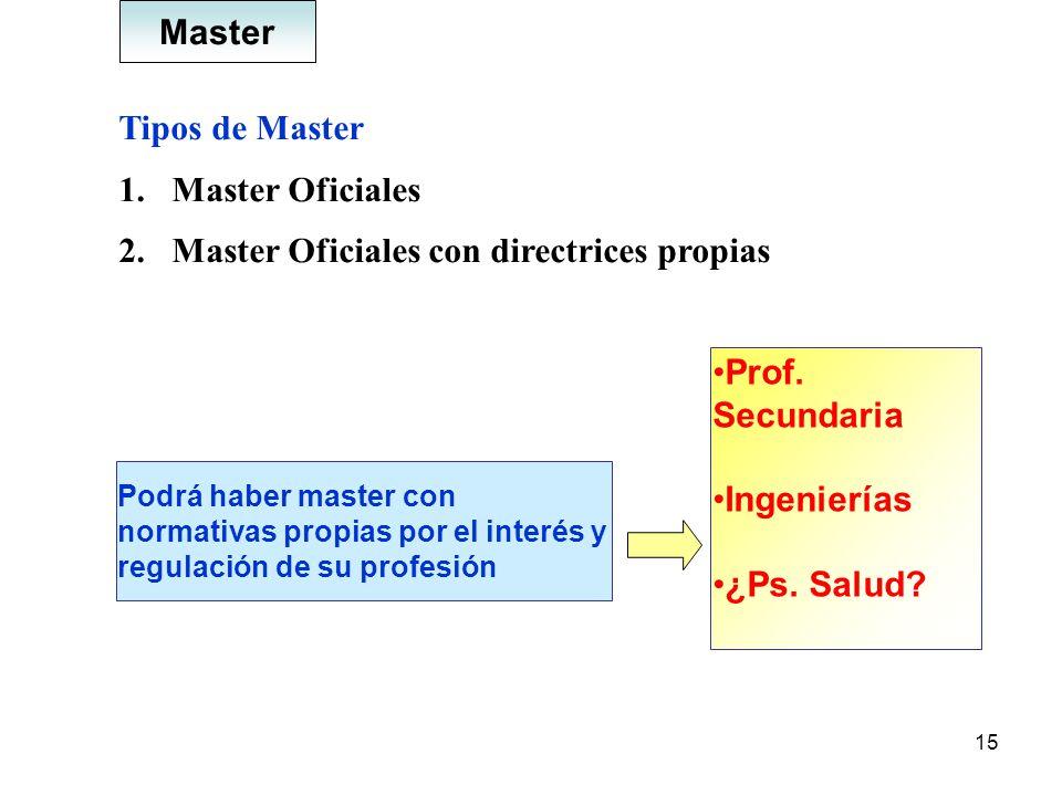 Master Oficiales con directrices propias