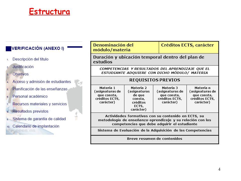 Estructura Denominación del módulo/materia Créditos ECTS, carácter