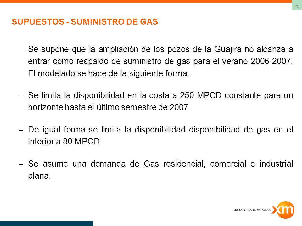SUPUESTOS - SUMINISTRO DE GAS
