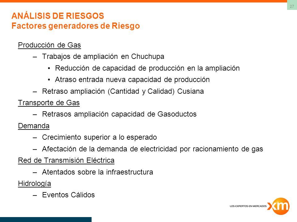 ANÁLISIS DE RIESGOS Factores generadores de Riesgo