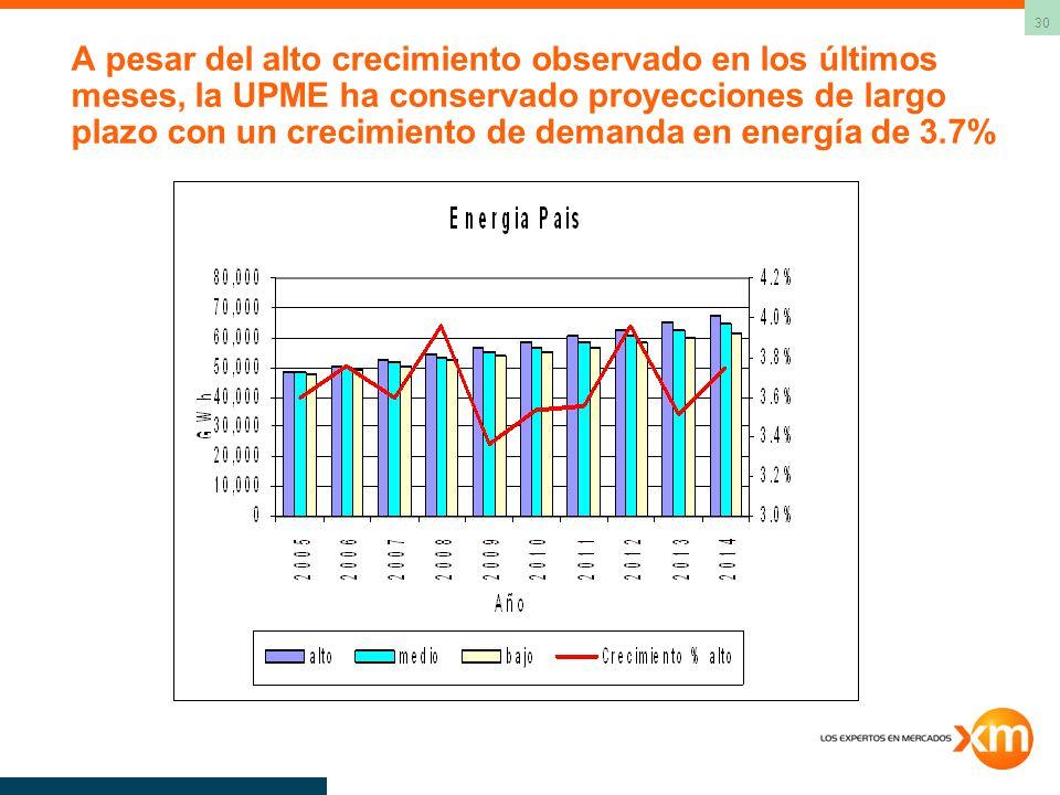 A pesar del alto crecimiento observado en los últimos meses, la UPME ha conservado proyecciones de largo plazo con un crecimiento de demanda en energía de 3.7%