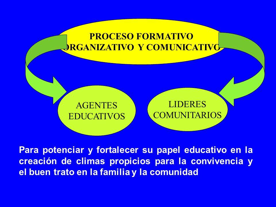 ORGANIZATIVO Y COMUNICATIVO