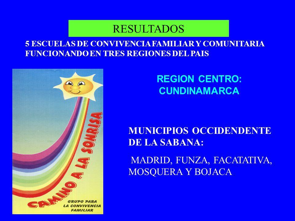REGION CENTRO: CUNDINAMARCA