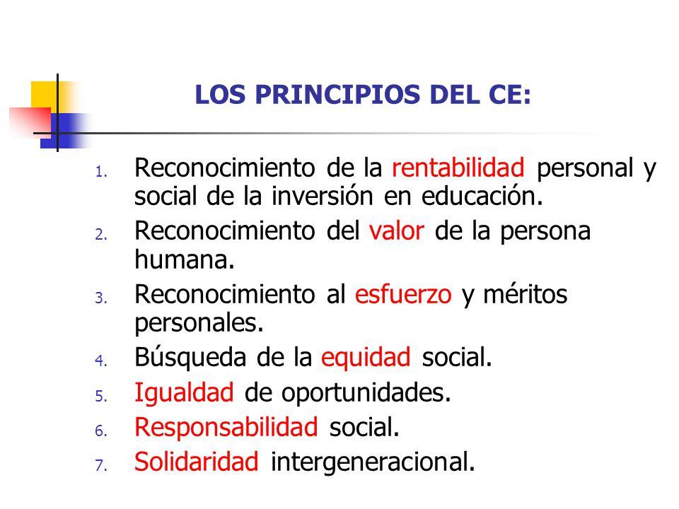 LOS PRINCIPIOS DEL CE: Reconocimiento de la rentabilidad personal y social de la inversión en educación.