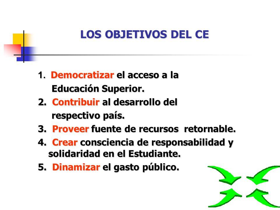 LOS OBJETIVOS DEL CE 1. Democratizar el acceso a la