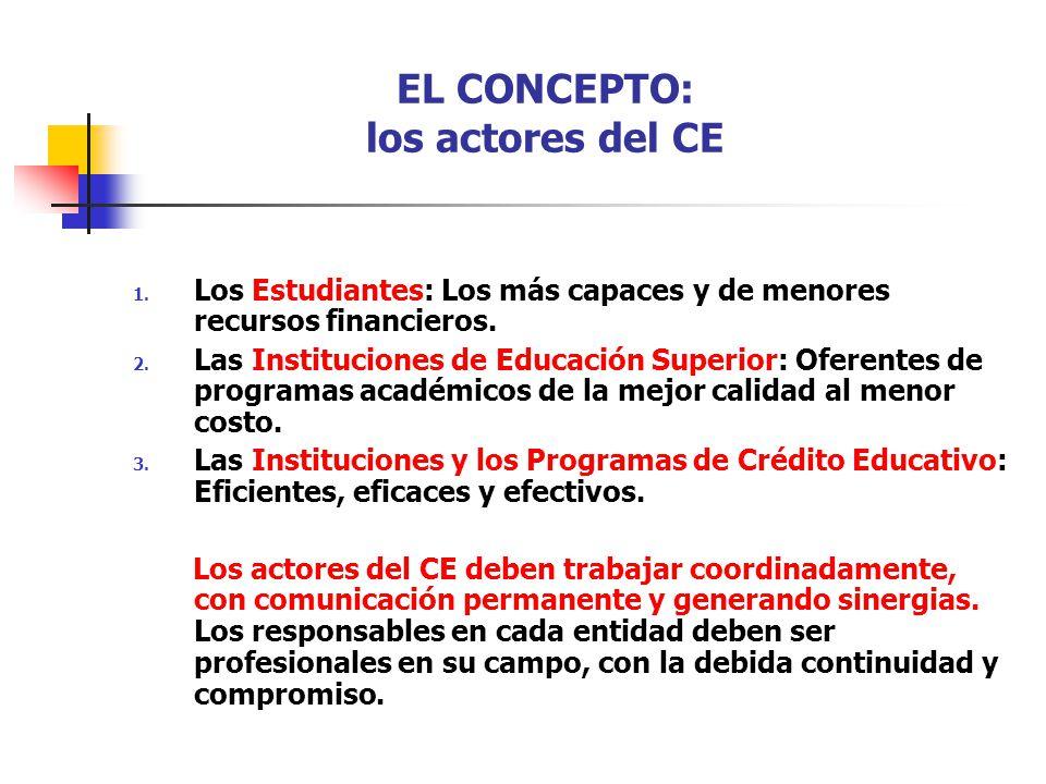 EL CONCEPTO: los actores del CE
