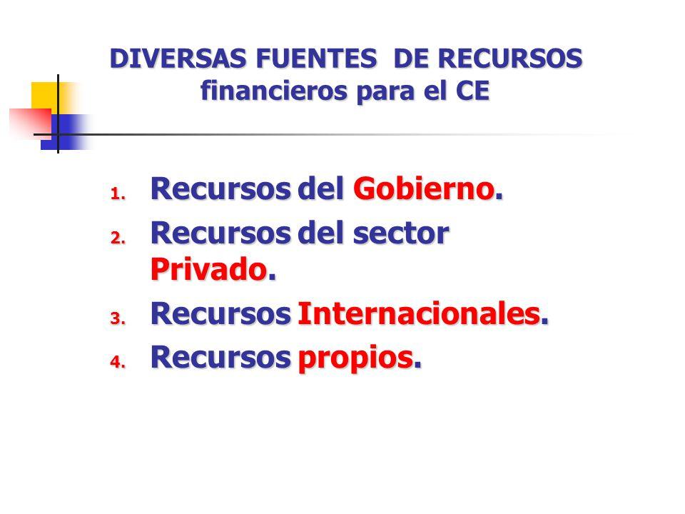 DIVERSAS FUENTES DE RECURSOS financieros para el CE