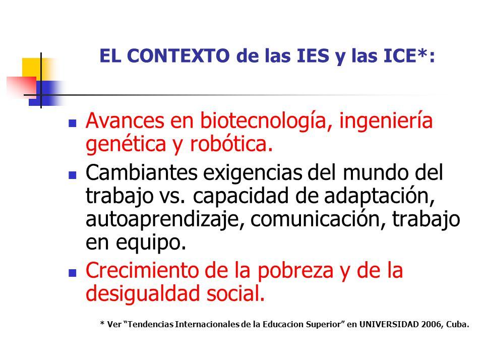 EL CONTEXTO de las IES y las ICE*: