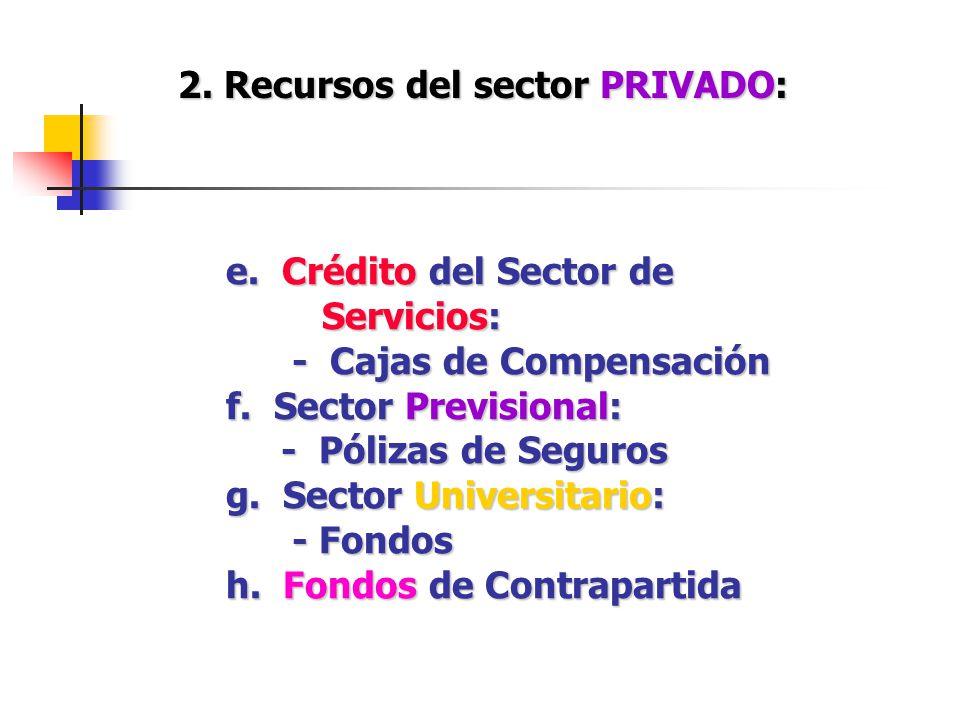 2. Recursos del sector PRIVADO: