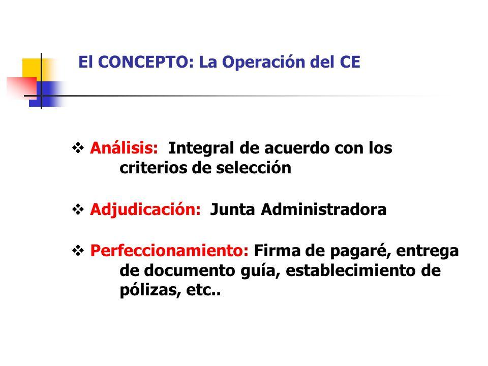 El CONCEPTO: La Operación del CE
