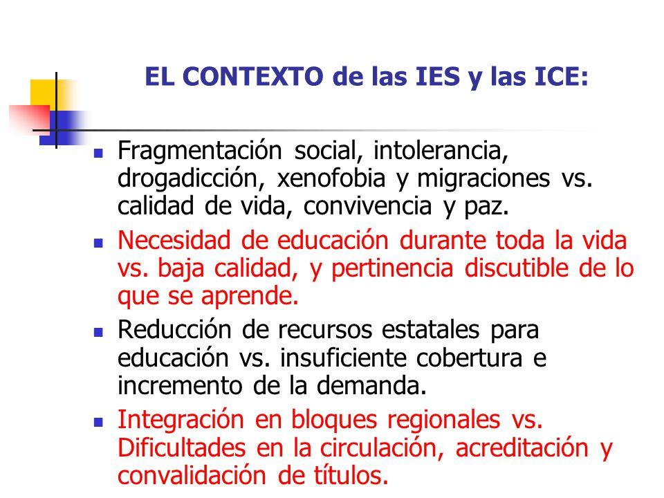 EL CONTEXTO de las IES y las ICE: