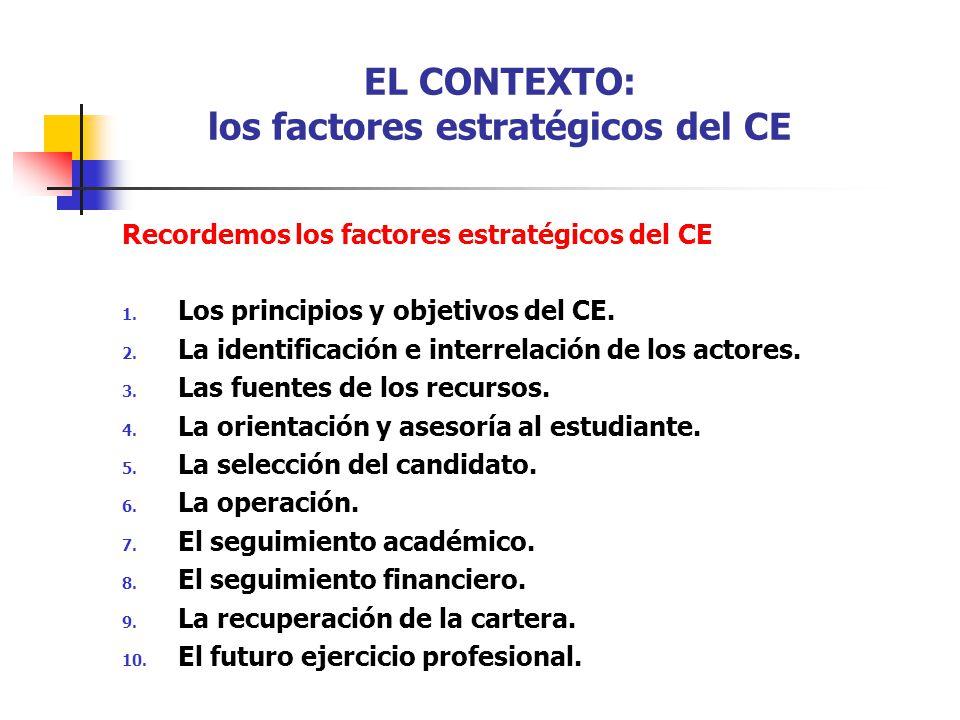 EL CONTEXTO: los factores estratégicos del CE