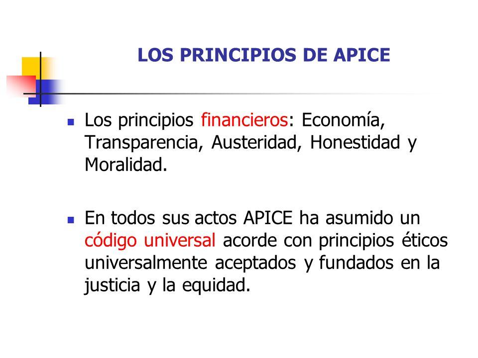 LOS PRINCIPIOS DE APICE