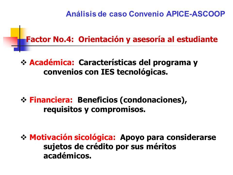 Análisis de caso Convenio APICE-ASCOOP
