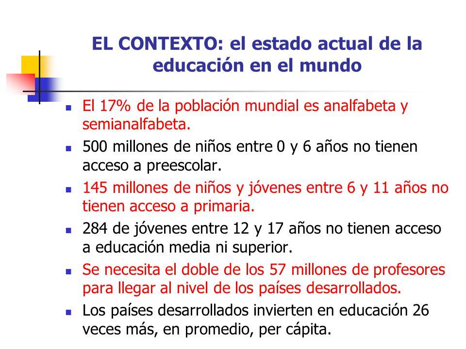 EL CONTEXTO: el estado actual de la educación en el mundo