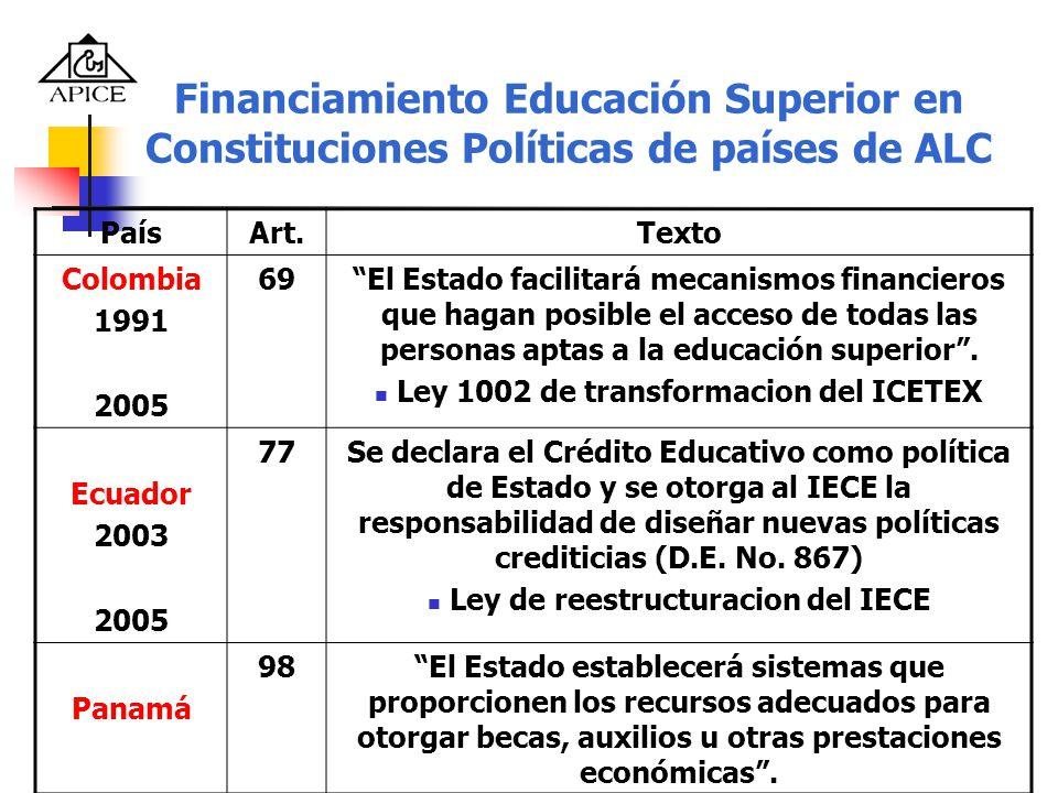 Ley 1002 de transformacion del ICETEX Ley de reestructuracion del IECE