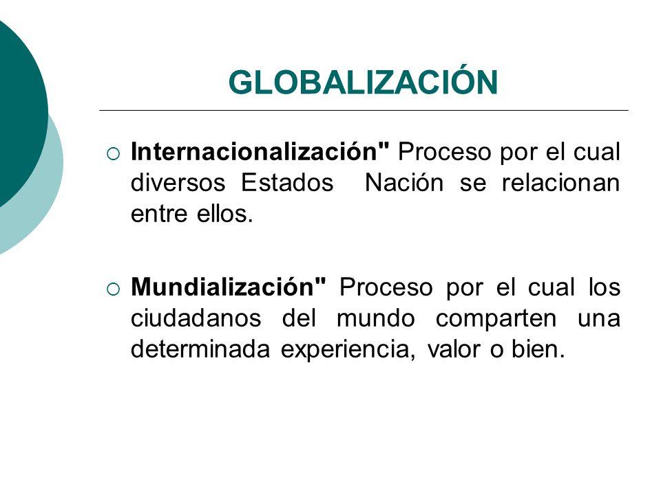 GLOBALIZACIÓN Internacionalización Proceso por el cual diversos Estados  Nación se relacionan entre ellos.