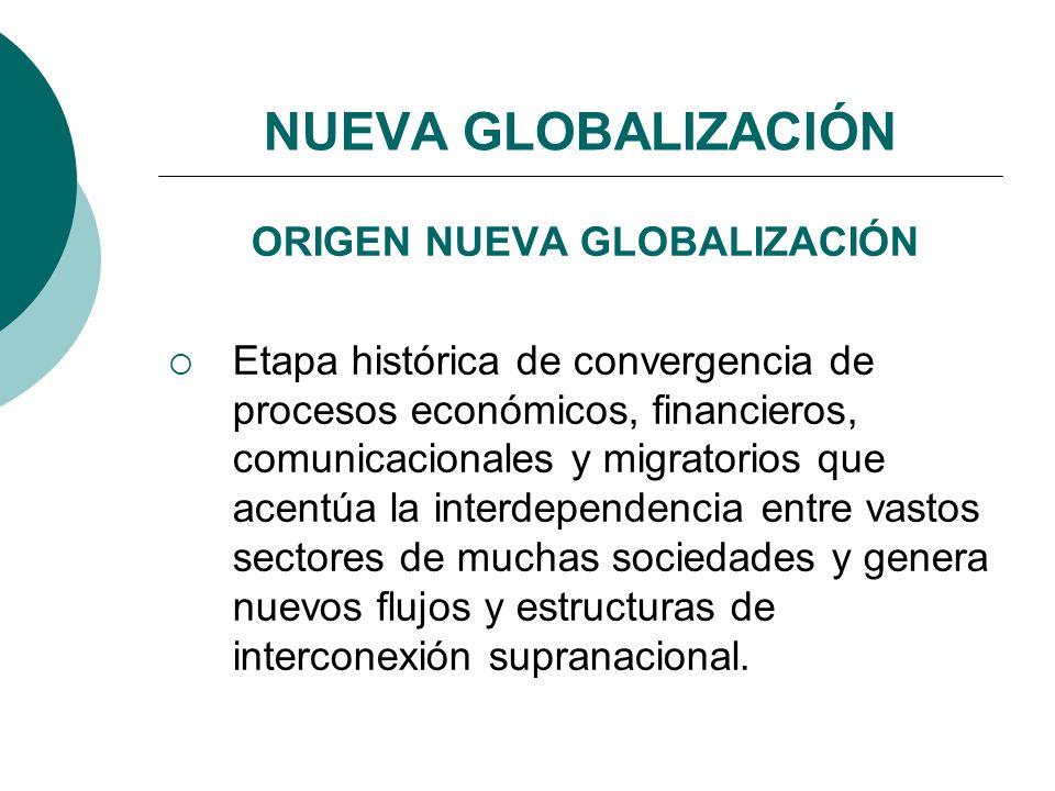 ORIGEN NUEVA GLOBALIZACIÓN