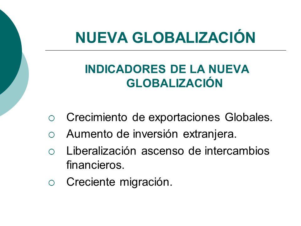 INDICADORES DE LA NUEVA GLOBALIZACIÓN