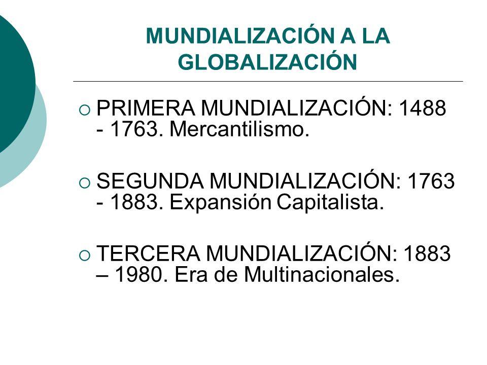 MUNDIALIZACIÓN A LA GLOBALIZACIÓN