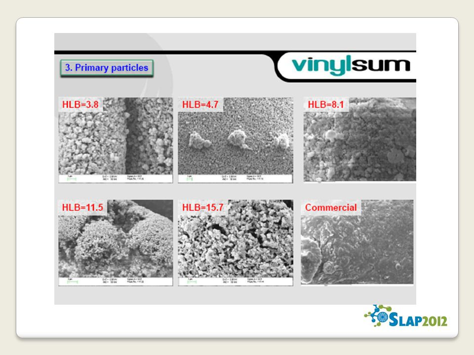 Dr Stella Georgiadou ,Dr Noreen Thomas, Professor Marianne Gilbert, Professor B.W.Brooks BW (2012) Dispersion of nanoparticles in poly(vinyl chloride) grains during in situ polymerization, Journal of Applied Polymer Science, 124(3), pp.1824-1830, ISSN: 0021-8995