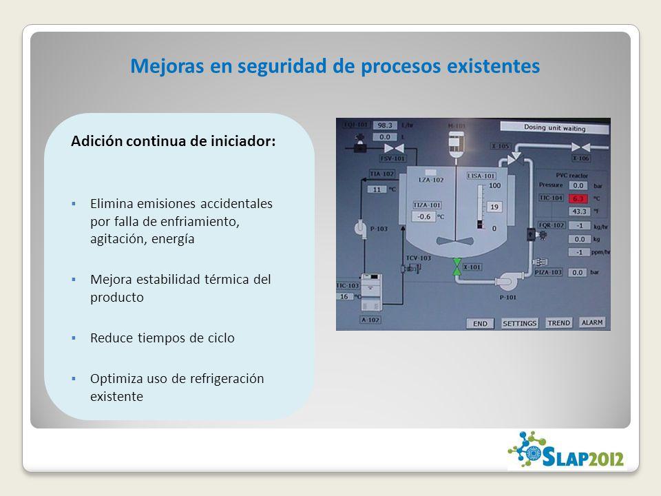 Mejoras en seguridad de procesos existentes