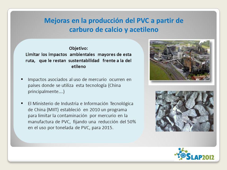 Mejoras en la producción del PVC a partir de carburo de calcio y acetileno