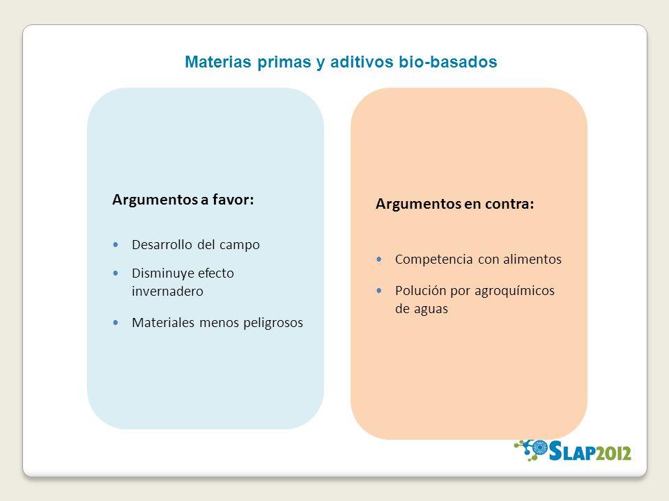 Materias primas y aditivos bio-basados