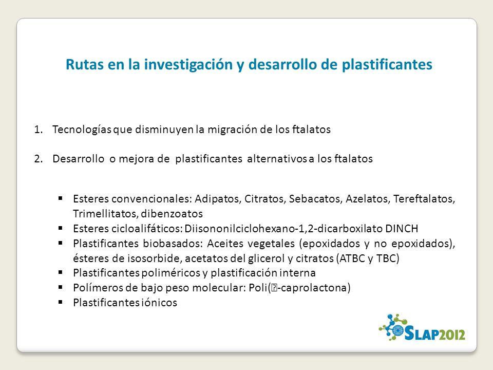 Rutas en la investigación y desarrollo de plastificantes