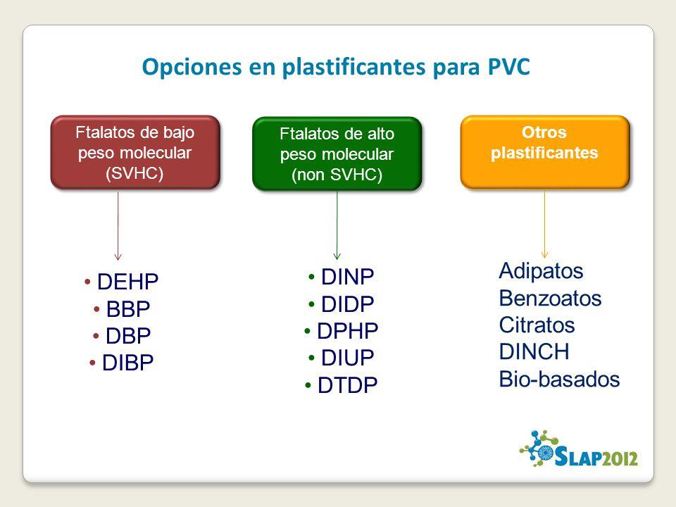Opciones en plastificantes para PVC