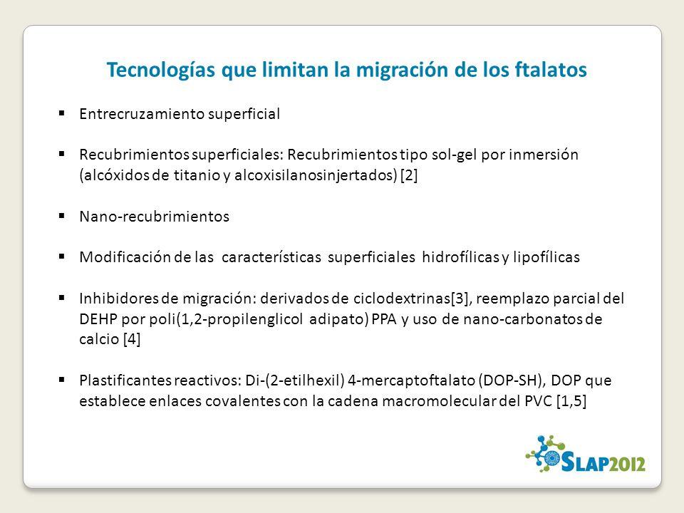 Tecnologías que limitan la migración de los ftalatos