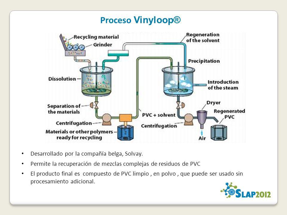 Proceso Vinyloop® Desarrollado por la compañía belga, Solvay.