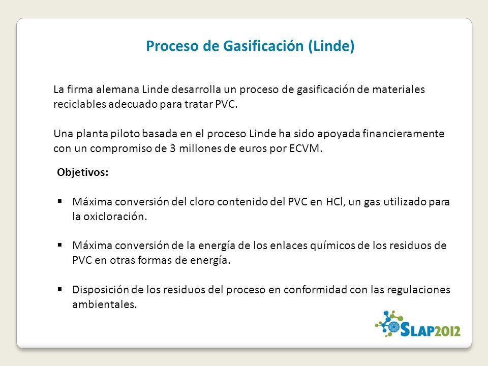 Proceso de Gasificación (Linde)