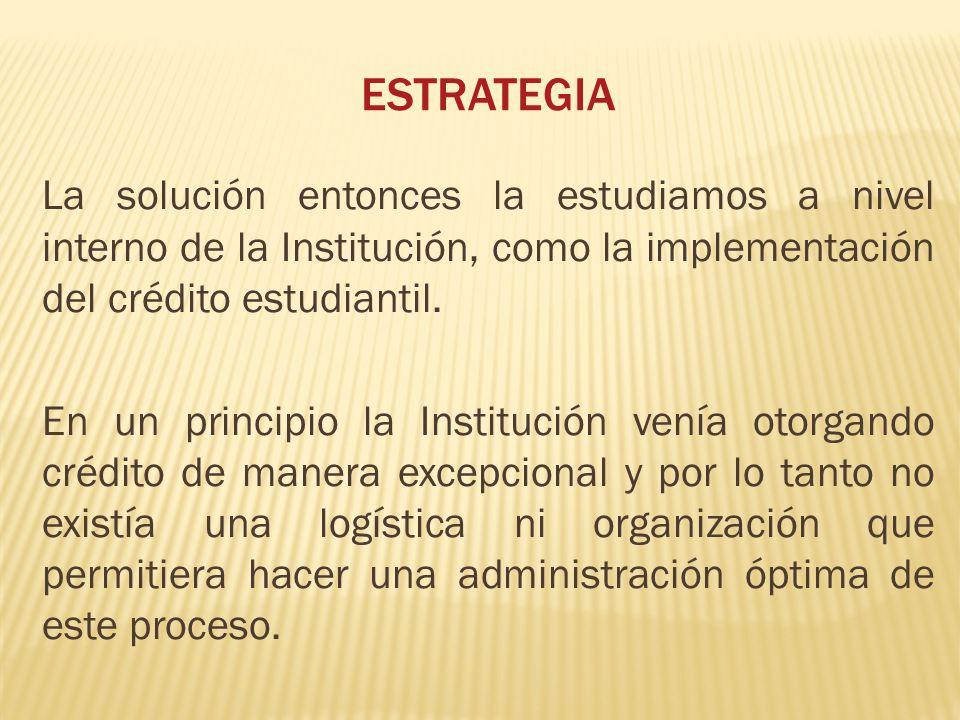 ESTRATEGIA La solución entonces la estudiamos a nivel interno de la Institución, como la implementación del crédito estudiantil.