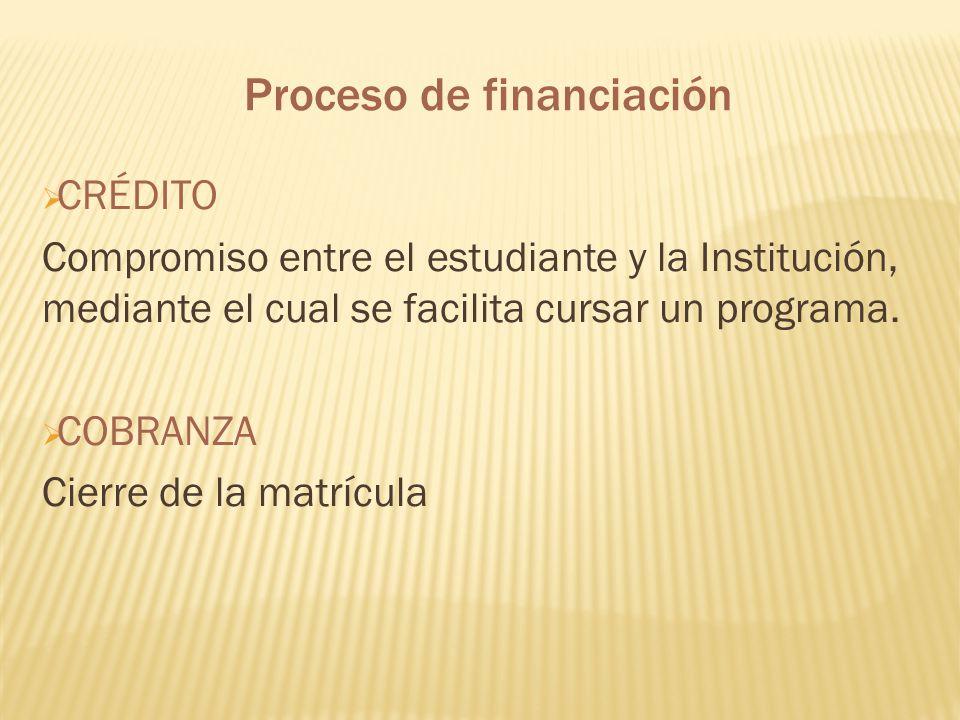 Proceso de financiación