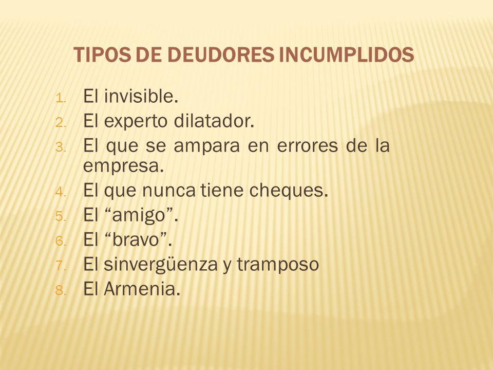 TIPOS DE DEUDORES INCUMPLIDOS