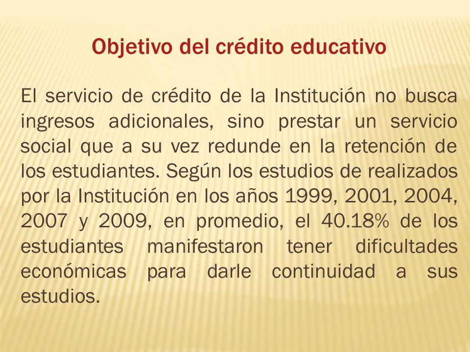 Objetivo del crédito educativo