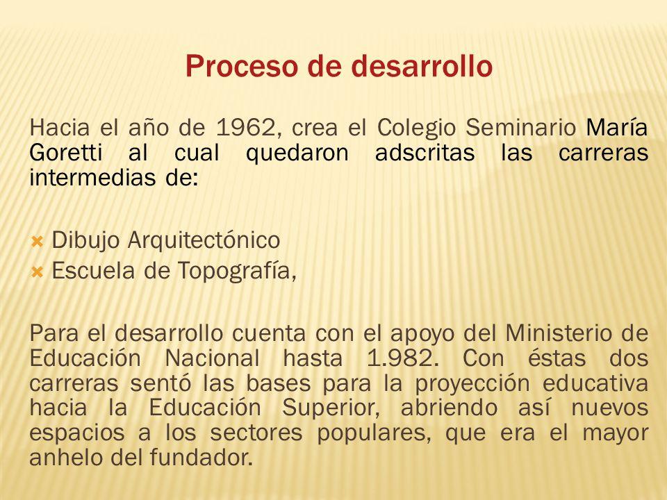 Proceso de desarrollo Hacia el año de 1962, crea el Colegio Seminario María Goretti al cual quedaron adscritas las carreras intermedias de: