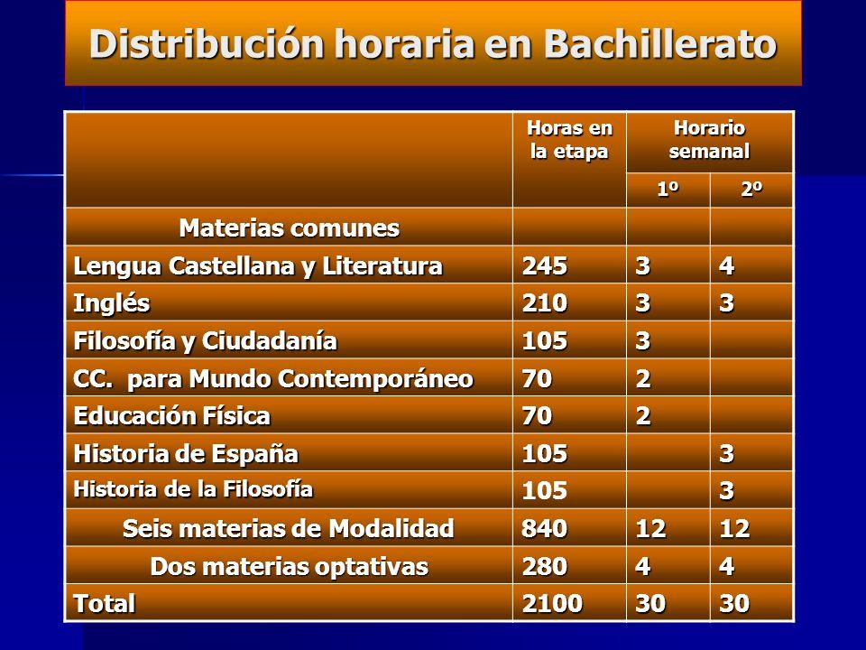 Distribución horaria en Bachillerato