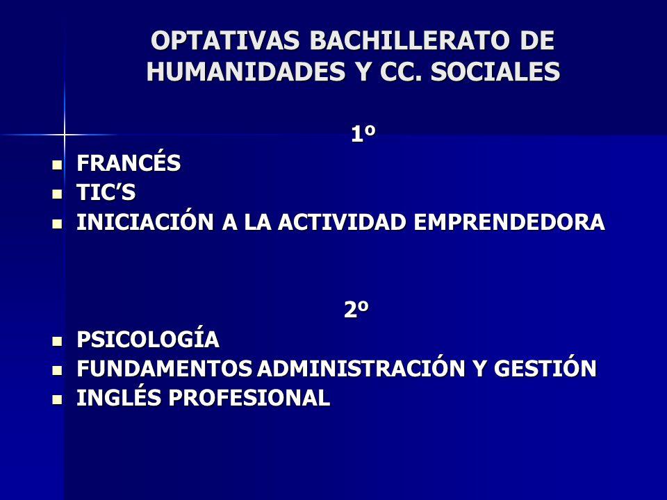 OPTATIVAS BACHILLERATO DE HUMANIDADES Y CC. SOCIALES