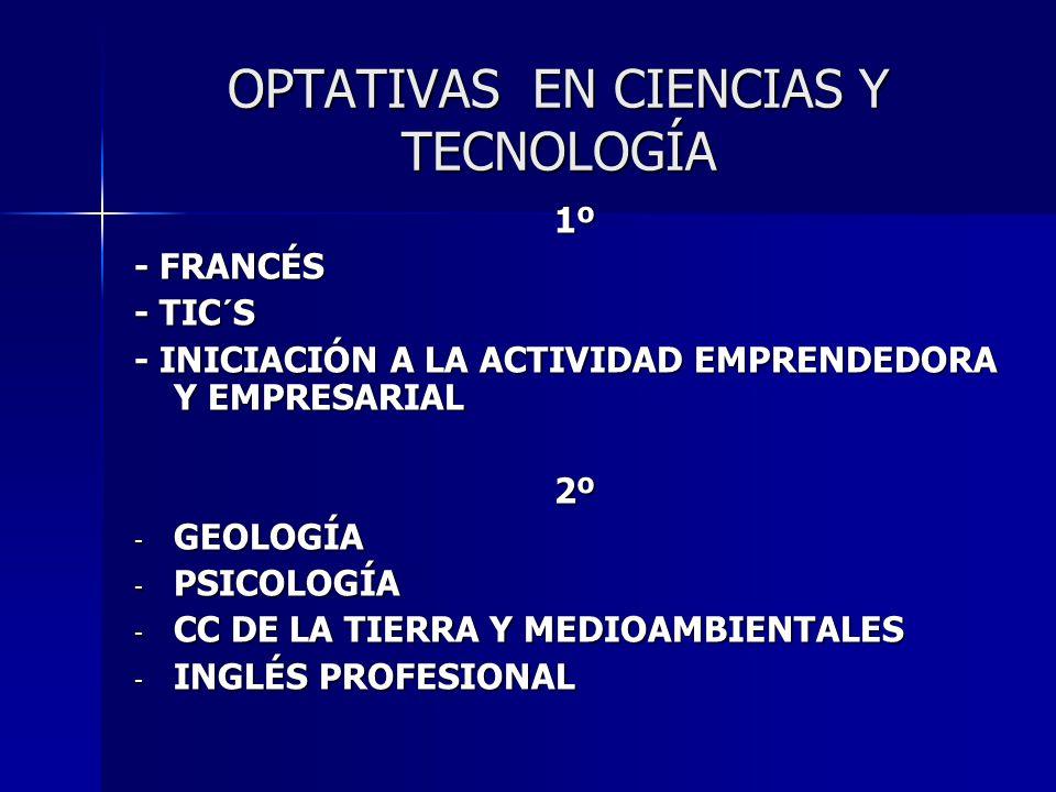 OPTATIVAS EN CIENCIAS Y TECNOLOGÍA