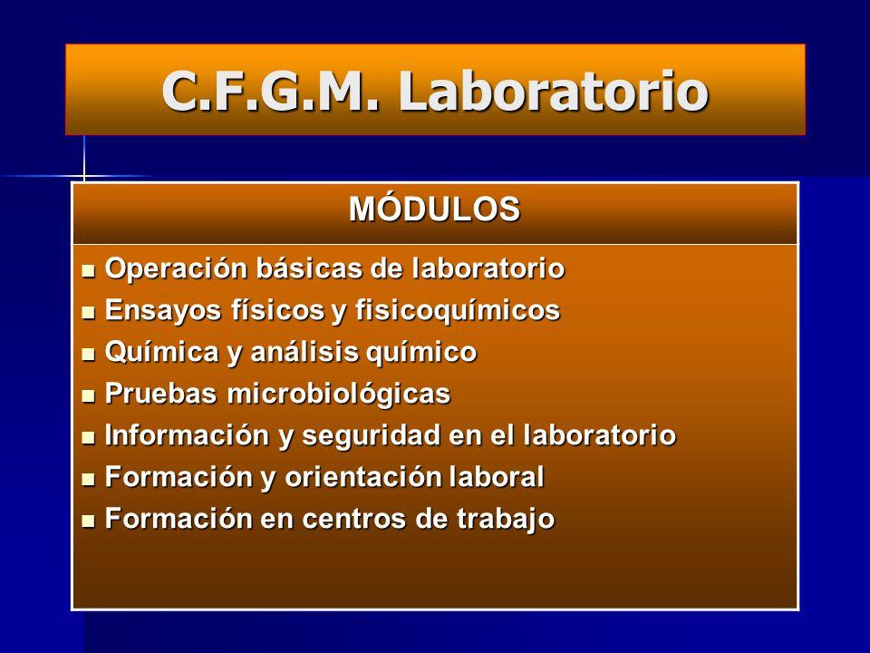 C.F.G.M. Laboratorio MÓDULOS Operación básicas de laboratorio