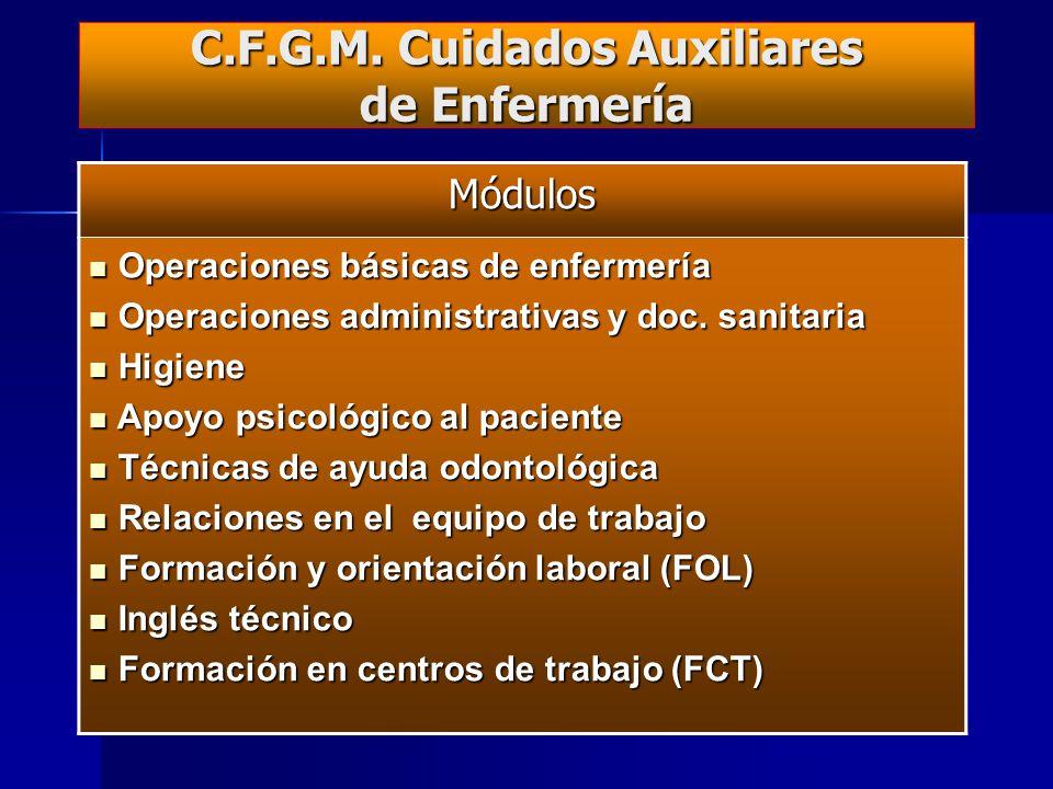 C.F.G.M. Cuidados Auxiliares de Enfermería