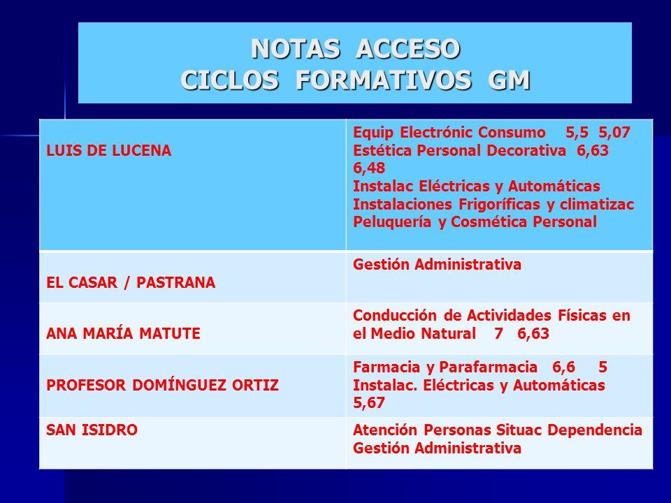 NOTAS ACCESO CICLOS FORMATIVOS GM