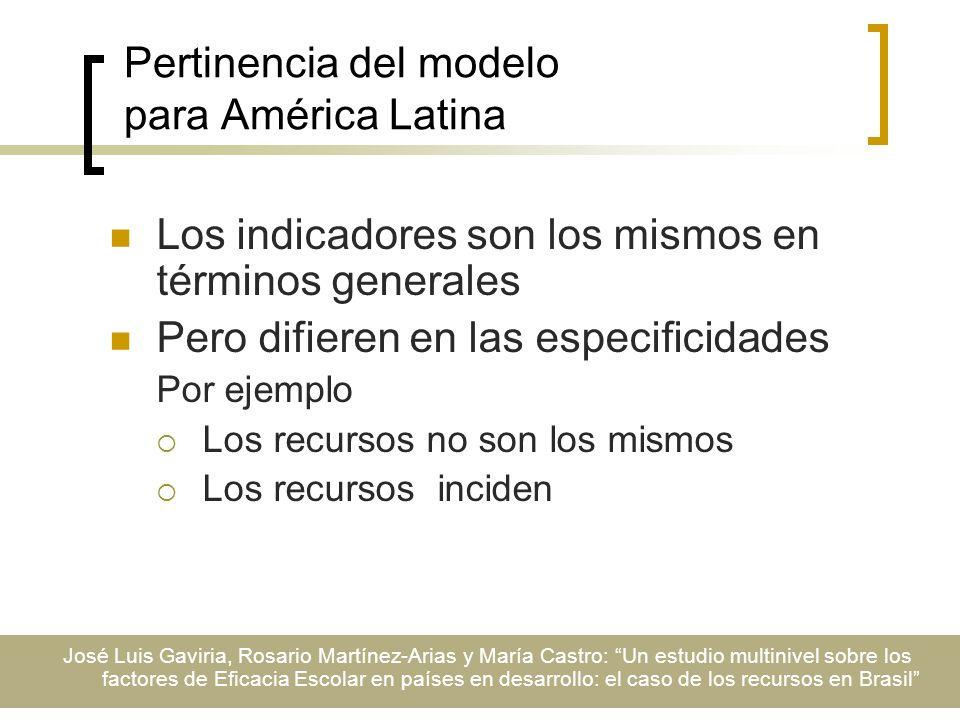 Pertinencia del modelo para América Latina