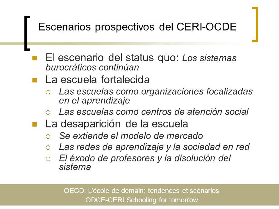 Escenarios prospectivos del CERI-OCDE