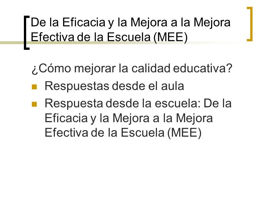 De la Eficacia y la Mejora a la Mejora Efectiva de la Escuela (MEE)